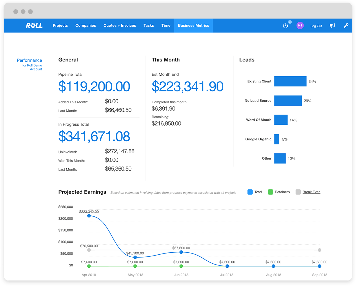 The Roll Business Intelligence Dashboard